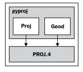 blog.godo-tys.jp_wp-content_gallery_python_04_pyproj_image.jpg